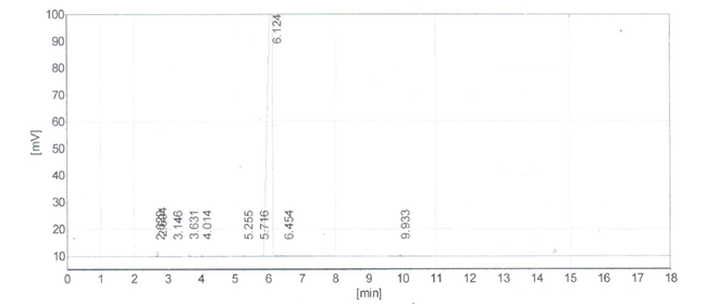 Hexanal CAS 66-25-1 GC