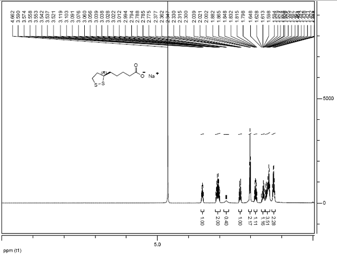 R-alpha-Lipoic acid tromethamine salt CAS 14358-90-8 HNMR