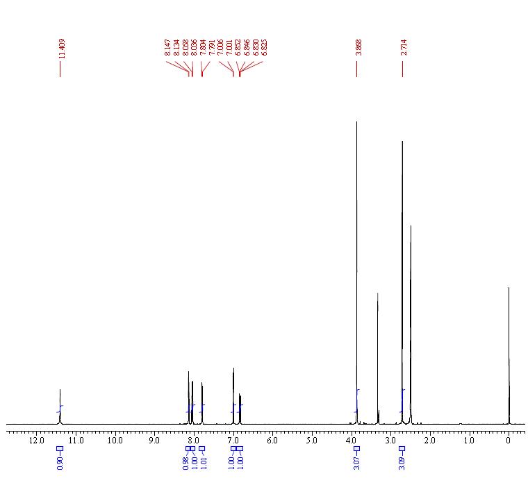 HNMR of Harmine CAS 442-41-3
