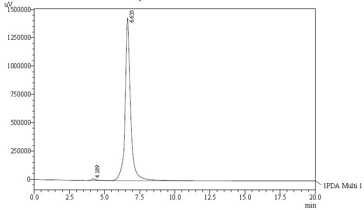 HPLC of Harmine CAS 442-41-3